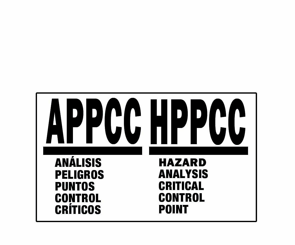 APPCC - HPPCC